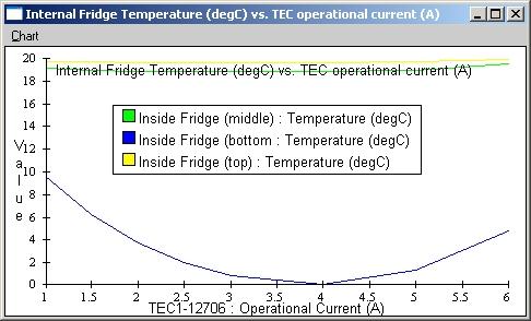 cc_chart