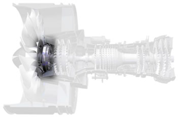Algorithms and Gas turbines