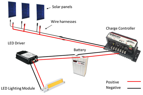 for real brilliance, build your own solar led ... solar panel disconnect wiring diagram