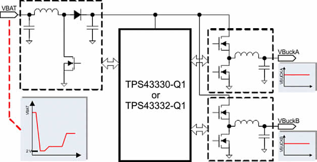 usb power charging system for automotive applications  u0026gt  engineering com