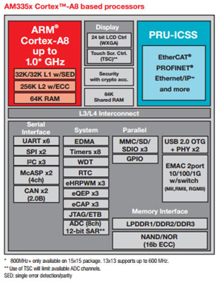 KAWASAKI GPZ 600 R SERVICE MANUAL PDF