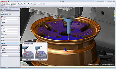 Integrated CAD-CAM Workflows Speed the Prototyping Process